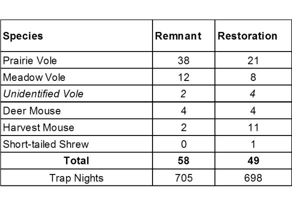 2013 Data